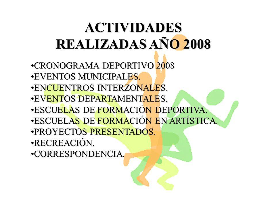 CRONOGRAMA DEPORTIVO 2008 OBJETIVO: ORGANIZAR TODAS LAS ACTIVIDADES DE TIPO RECREATIVO, DEPORTIVO, CULTURAL Y EVENTOS QUE SE VAN A LLEVAR ACABO POR ESTA DEPENDENCIA PARA EL AÑO 2008.