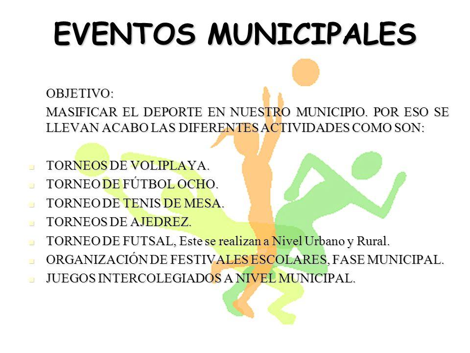 ENCUENTROS INTER- ZONALES OBJETIVO: INTEGRAR A LAS COMUNIDADES DE LOS DIFERENTES MUNICIPIOS VECINOS EN ACTIVIDADES DEPORTIVAS Y RECREATIVAS, VA DIRIGIDA A LA POBLACIÓN INFANTIL, JUVENIL Y ADULTA CON SUS RESPECTIVAS ÁREAS INTEGRAR A LAS COMUNIDADES DE LOS DIFERENTES MUNICIPIOS VECINOS EN ACTIVIDADES DEPORTIVAS Y RECREATIVAS, VA DIRIGIDA A LA POBLACIÓN INFANTIL, JUVENIL Y ADULTA CON SUS RESPECTIVAS ÁREAS