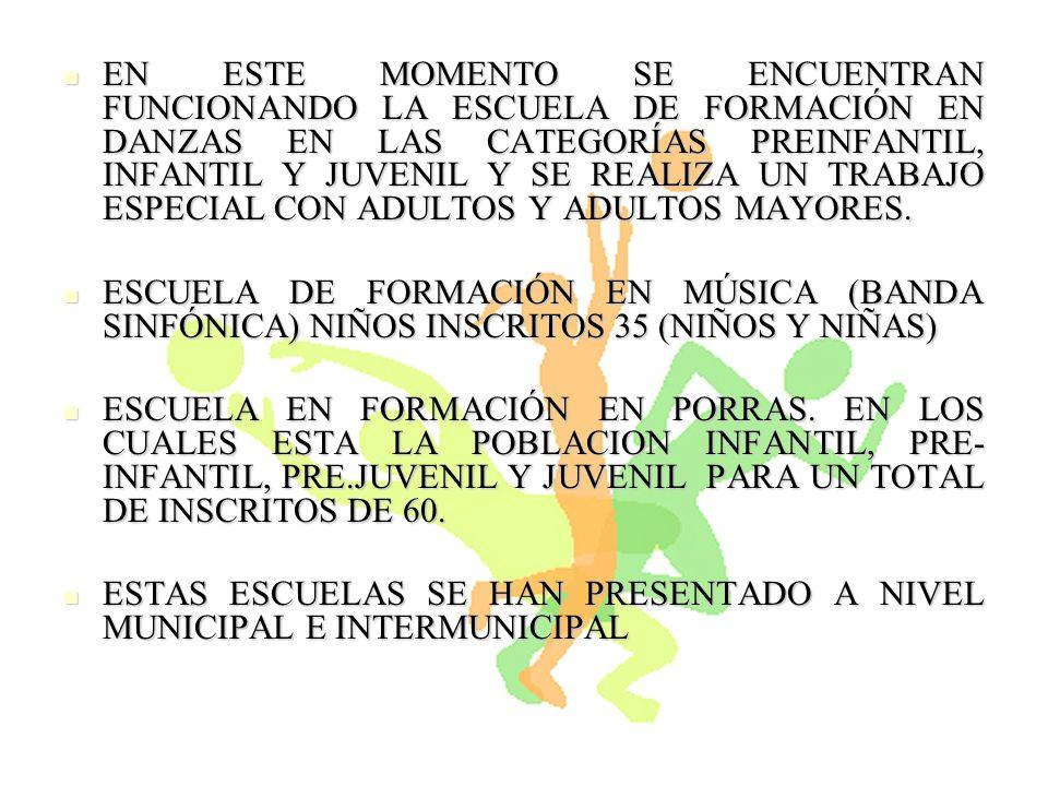 PROYECTOS PRESENTADOS ANTE LA SECRETARIA DE CULTURA Y DEPORTE DEL DEPARTAMENTO ANTE LA SECRETARIA DE CULTURA Y DEPORTE DEL DEPARTAMENTOOBJETIVO: OBTENER POR PARTE DE LA SECRETARIA DE CULTURA Y DEPORTE DEL DEPARTAMENTO UN APOYO DE CARÁCTER ECONÓMICO PARA LOS DIFERENTES PROGRAMAS Y EVENTOS QUE SE MANEJAN EN EL MUNICIPIO, ES DE ACLARAR QUE ESTA AYUDA ES COFINANCIADA, (50% MUNICIPIO Y 50% EL DEPARTAMENTO).