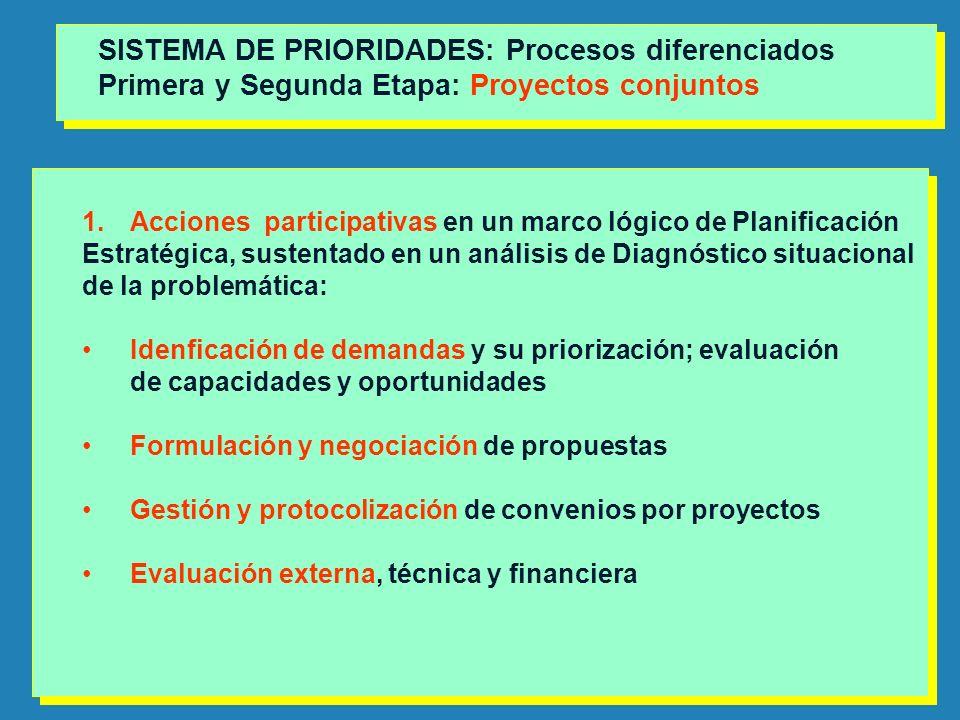 SISTEMA DE PRIORIDADES: Procesos diferenciados Primera y Segunda Etapa: Proyectos conjuntos 1.Acciones participativas en un marco lógico de Planificac