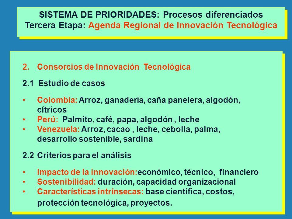 2.Consorcios de Innovación Tecnológica 2.1 Estudio de casos Colombia: Arroz, ganadería, caña panelera, algodón, cítricos Perú: Palmito, café, papa, al