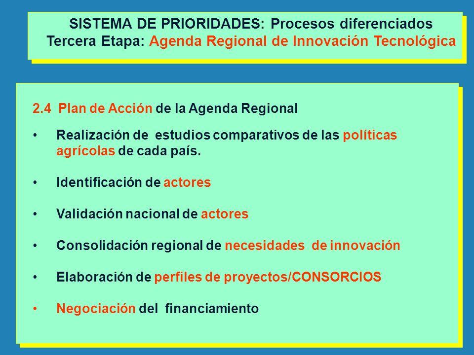 2.4 Plan de Acción de la Agenda Regional Realización de estudios comparativos de las políticas agrícolas de cada país. Identificación de actores Valid