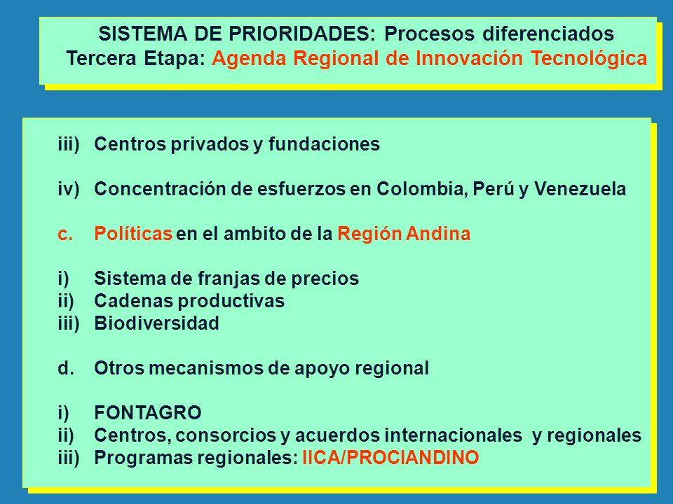 iii)Centros privados y fundaciones iv)Concentración de esfuerzos en Colombia, Perú y Venezuela c.Políticas en el ambito de la Región Andina i)Sistema