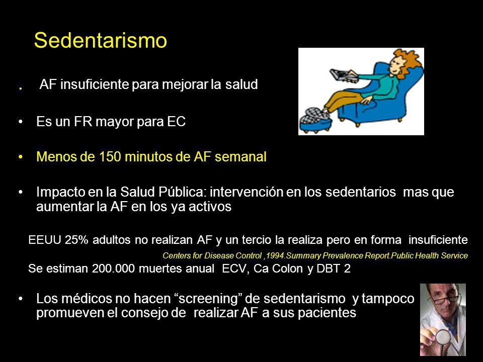 LO MENOS POSIBLE 2 A 3 VECES 3 A 5 VECES TODOS LOS DIAS Pirámide de Ejercicio - Park Nicollet Source 1994