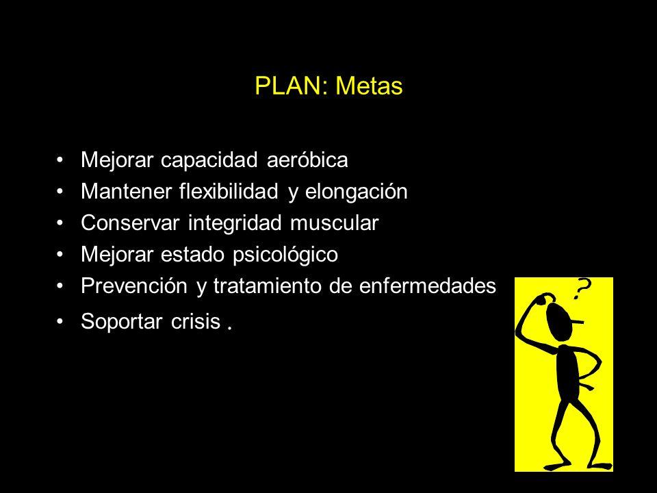 Prescripción Médica de la Actividad Física Díaz Colodrero,Ejercicio y MS. Rev.Arg AMMDEP,Vol. XVll.59,1996
