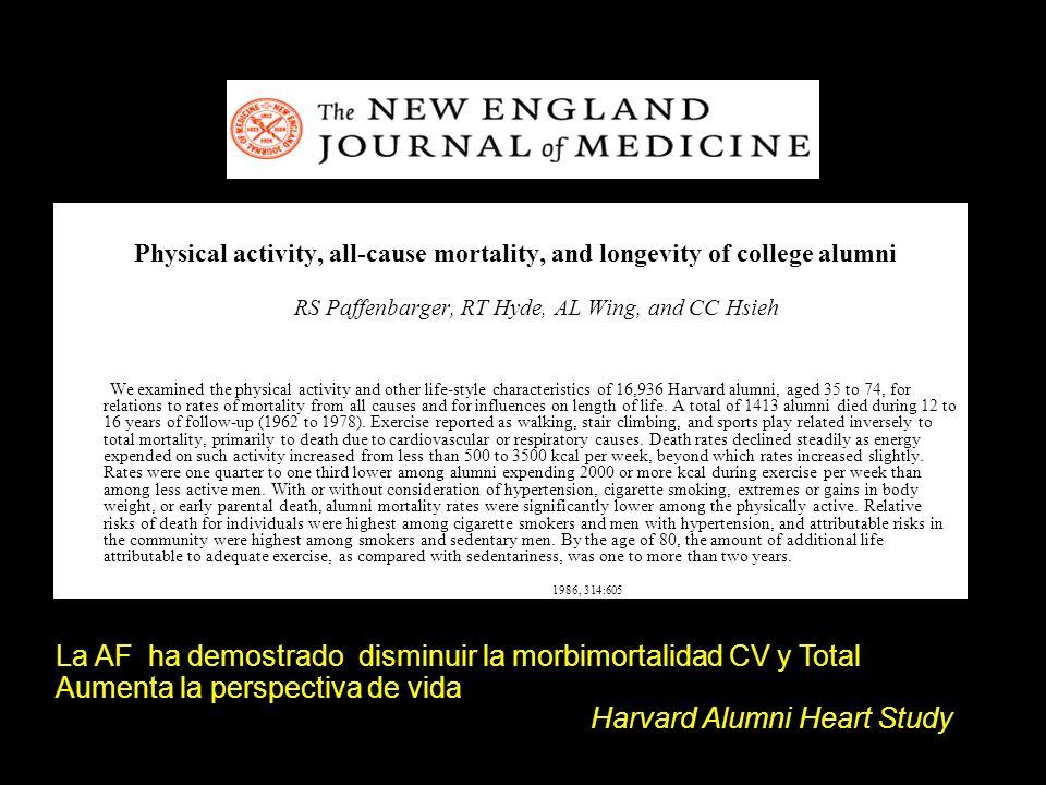 Atleta Menores 35 a Asintomáticos, con examen físico normal y con un excelente rendimiento deportivo MCH DAVD Anormalidades coronarias Exaustivo Examen Clinico - ECG - Ecocardiograma