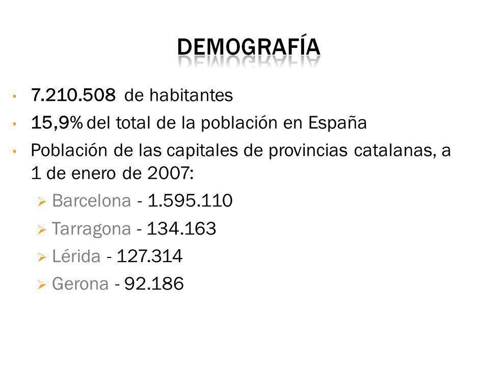 La capital de Cataluña es Barcelona Tiene una densidad de población de 223,9 hab./km² Cataluña es una autonomía histórica, debido a la historia de la región Grandes ciudades son Barcelona,Tarragona y Girona Bild: Panoram von Barcelona