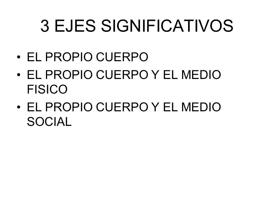 3 EJES SIGNIFICATIVOS EL PROPIO CUERPO EL PROPIO CUERPO Y EL MEDIO FISICO EL PROPIO CUERPO Y EL MEDIO SOCIAL