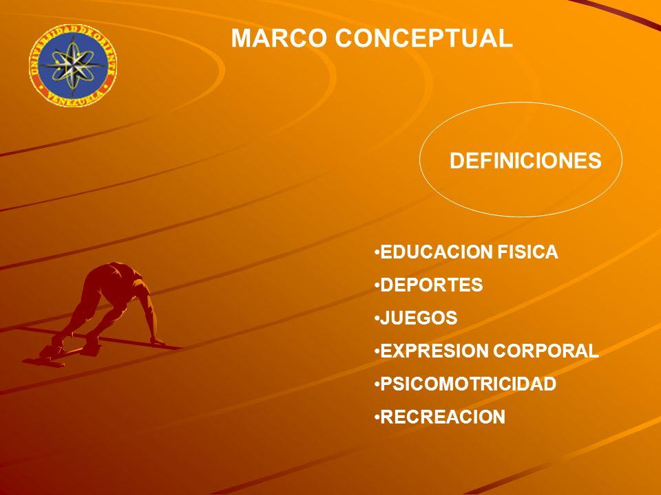 MARCO CONCEPTUAL DEFINICIONES EDUCACION FISICA DEPORTES JUEGOS EXPRESION CORPORAL PSICOMOTRICIDAD RECREACION