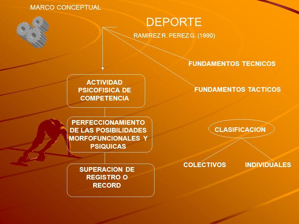 DEPORTE RAMIREZ R. PEREZ G. (1990) MARCO CONCEPTUAL ACTIVIDAD PSICOFISICA DE COMPETENCIA PERFECCIONAMIENTO DE LAS POSIBILIDADES MORFOFUNCIONALES Y PSI