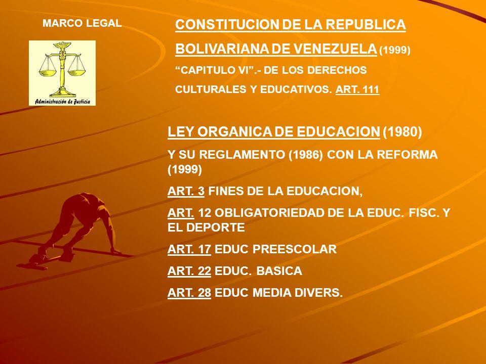 CONSTITUCION DE LA REPUBLICA BOLIVARIANA DE VENEZUELA (1999) CAPITULO VI.- DE LOS DERECHOS CULTURALES Y EDUCATIVOS. ART. 111 LEY ORGANICA DE EDUCACION