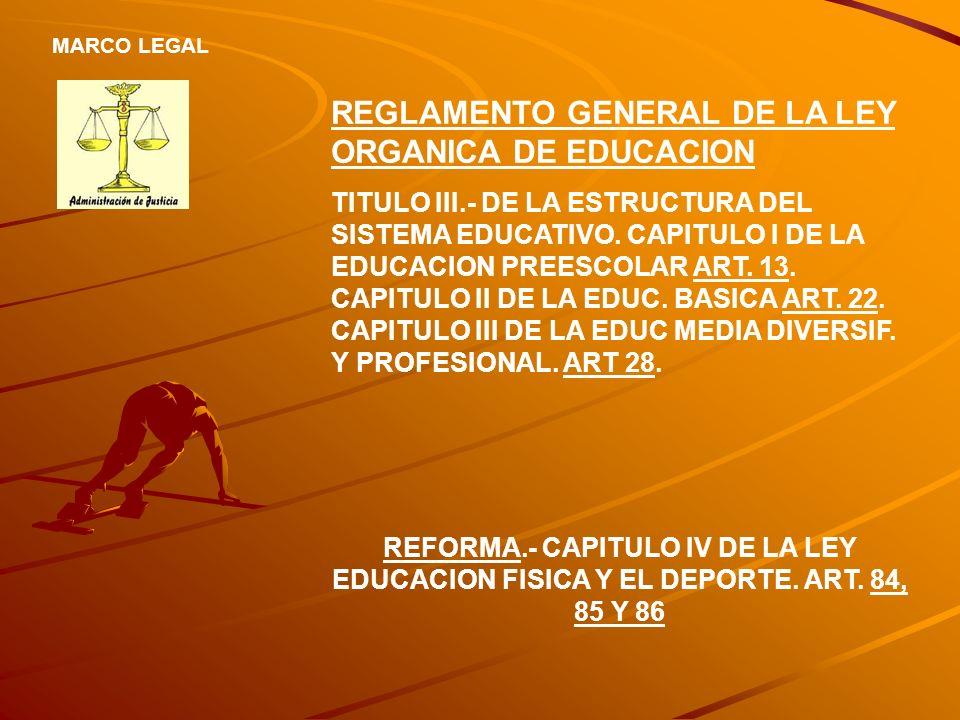 MARCO LEGAL REGLAMENTO GENERAL DE LA LEY ORGANICA DE EDUCACION TITULO III.- DE LA ESTRUCTURA DEL SISTEMA EDUCATIVO. CAPITULO I DE LA EDUCACION PREESCO