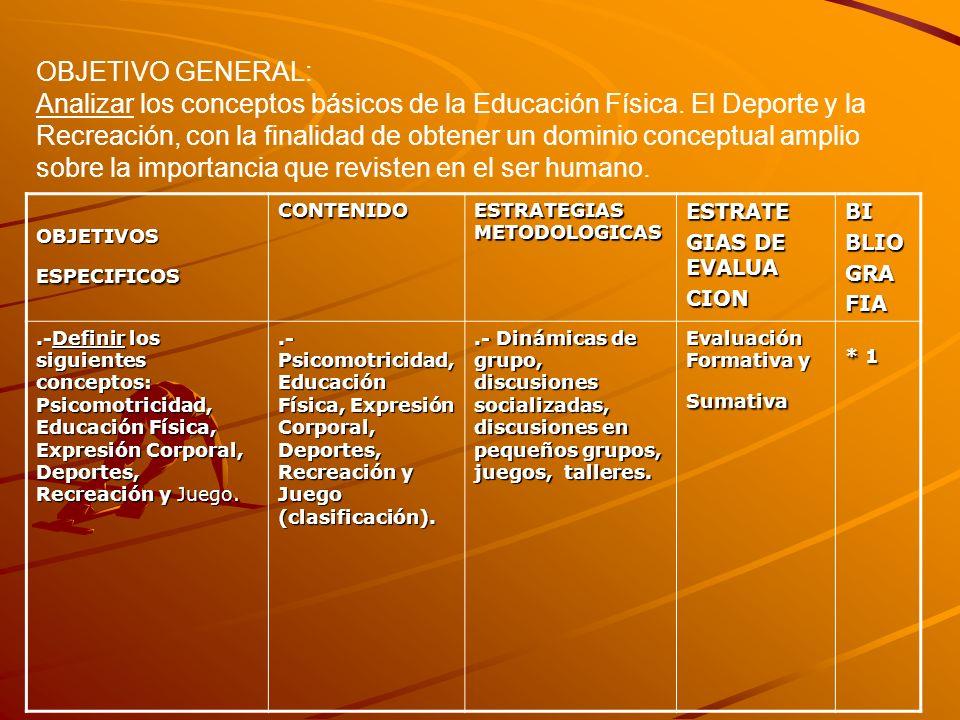 OBJETIVO GENERAL: Analizar los conceptos básicos de la Educación Física. El Deporte y la Recreación, con la finalidad de obtener un dominio conceptual