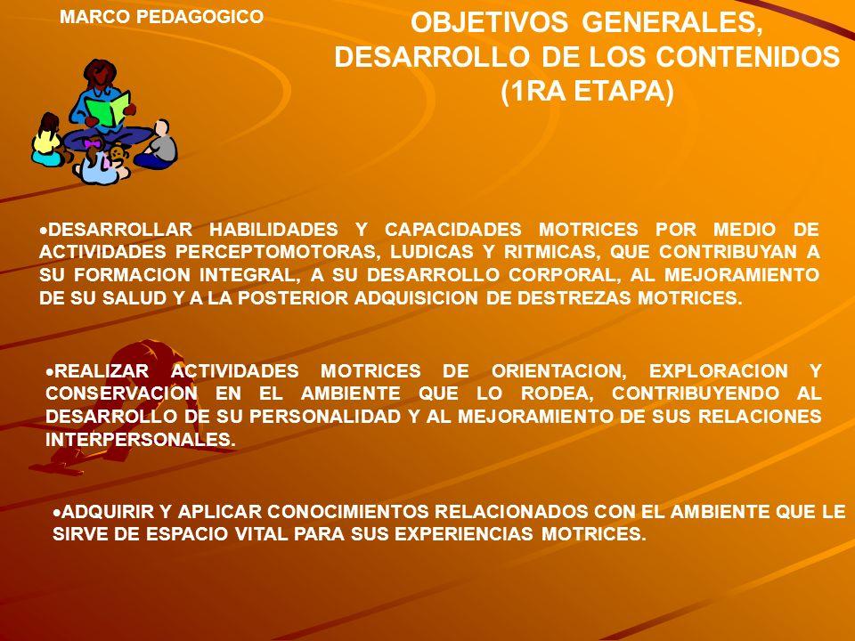 MARCO PEDAGOGICO OBJETIVOS GENERALES, DESARROLLO DE LOS CONTENIDOS (1RA ETAPA) DESARROLLAR HABILIDADES Y CAPACIDADES MOTRICES POR MEDIO DE ACTIVIDADES