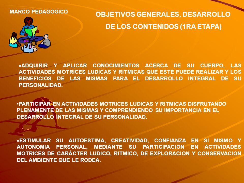 OBJETIVOS GENERALES, DESARROLLO DE LOS CONTENIDOS (1RA ETAPA) MARCO PEDAGOGICO ADQUIRIR Y APLICAR CONOCIMIENTOS ACERCA DE SU CUERPO, LAS ACTIVIDADES M
