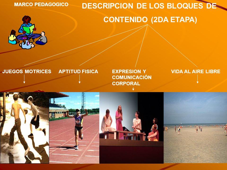 MARCO PEDAGOGICO DESCRIPCION DE LOS BLOQUES DE CONTENIDO (2DA ETAPA) MARCO PEDAGOGICO JUEGOS MOTRICESAPTITUD FISICAEXPRESION Y COMUNICACIÓN CORPORAL V