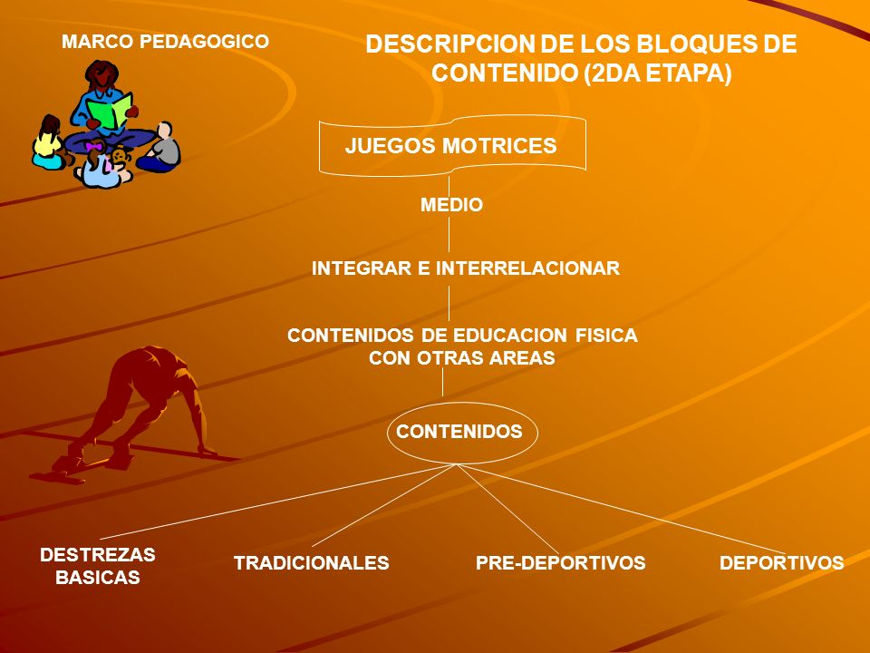 DESCRIPCION DE LOS BLOQUES DE CONTENIDO (2DA ETAPA) MARCO PEDAGOGICO JUEGOS MOTRICES MEDIO INTEGRAR E INTERRELACIONAR CONTENIDOS DE EDUCACION FISICA C