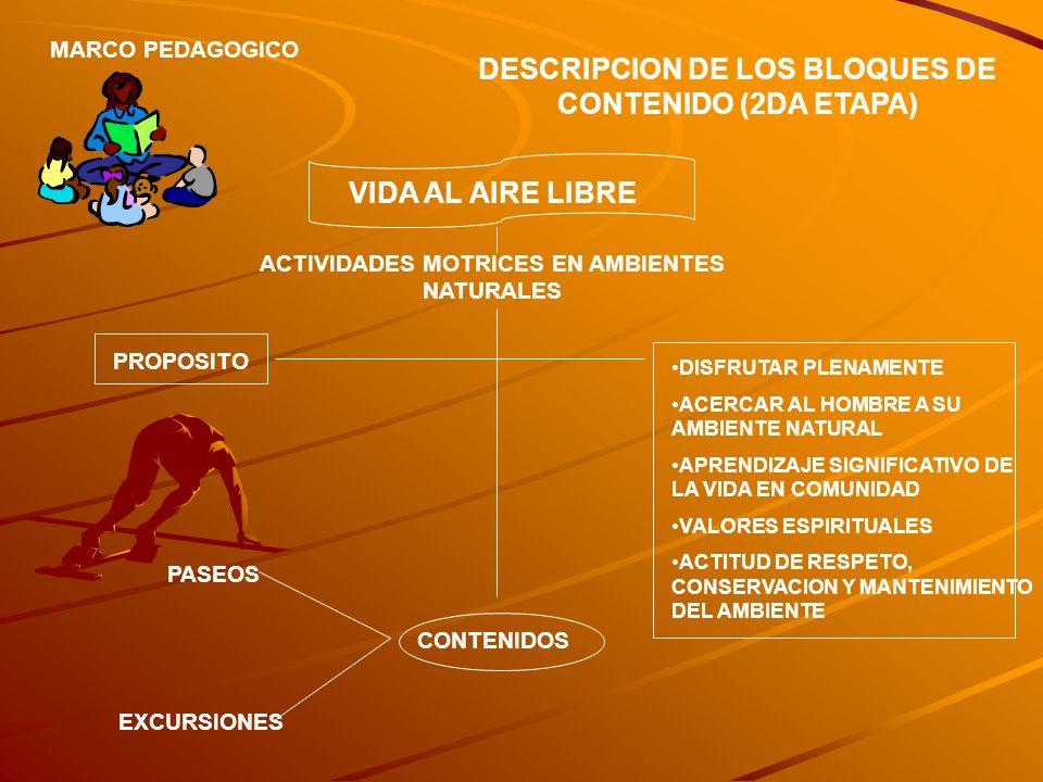 DESCRIPCION DE LOS BLOQUES DE CONTENIDO (2DA ETAPA) MARCO PEDAGOGICO VIDA AL AIRE LIBRE ACTIVIDADES MOTRICES EN AMBIENTES NATURALES PROPOSITO DISFRUTA