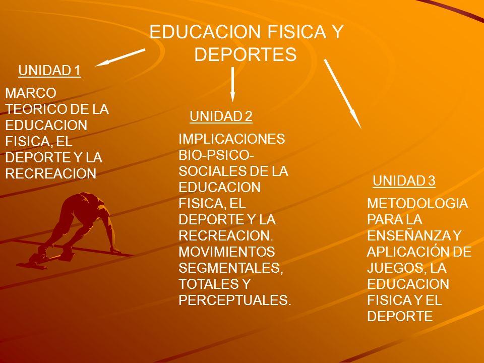 EDUCACION FISICA Y DEPORTES UNIDAD 1 UNIDAD 2 UNIDAD 3 MARCO TEORICO DE LA EDUCACION FISICA, EL DEPORTE Y LA RECREACION IMPLICACIONES BIO-PSICO- SOCIA
