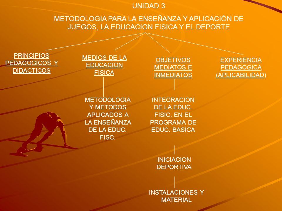 UNIDAD 3 METODOLOGIA PARA LA ENSEÑANZA Y APLICACIÓN DE JUEGOS, LA EDUCACION FISICA Y EL DEPORTE PRINCIPIOS PEDAGOGICOS Y DIDACTICOS MEDIOS DE LA EDUCA