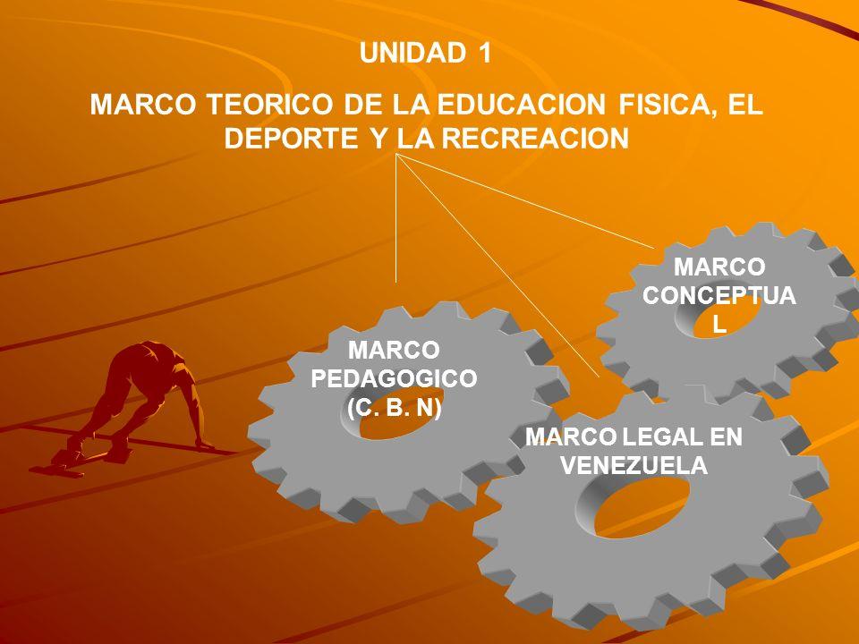 MARCO CONCEPTUA L MARCO PEDAGOGICO (C. B. N) MARCO LEGAL EN VENEZUELA UNIDAD 1 MARCO TEORICO DE LA EDUCACION FISICA, EL DEPORTE Y LA RECREACION