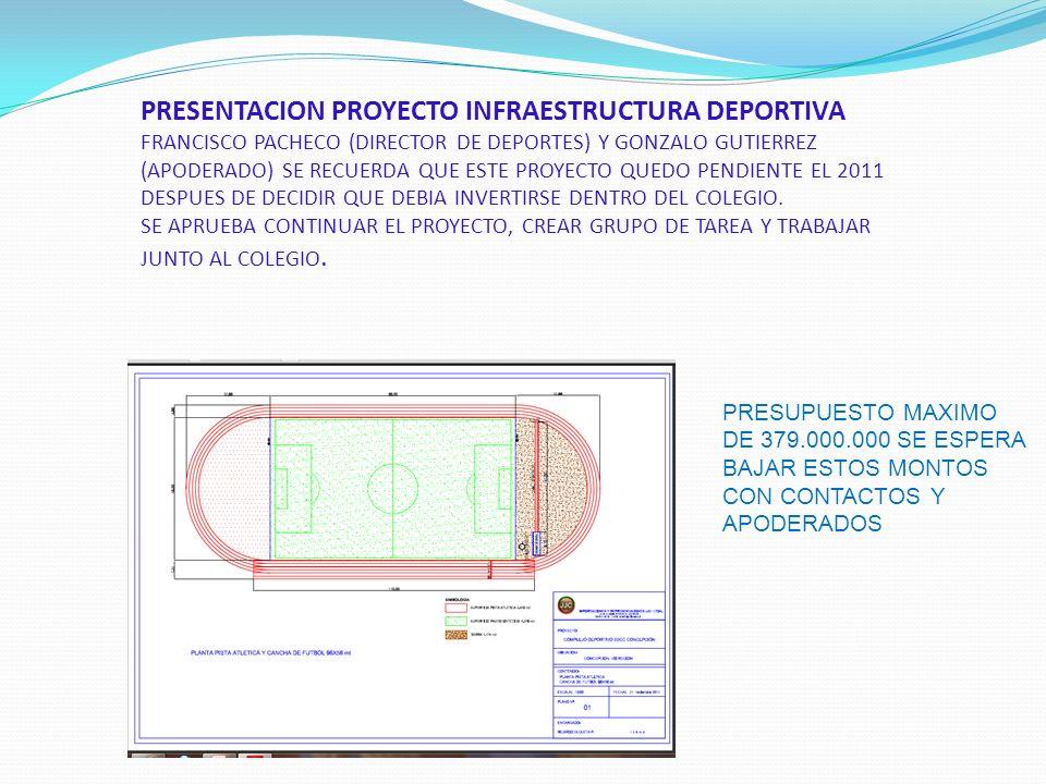 PRESENTACION PROYECTO INFRAESTRUCTURA DEPORTIVA FRANCISCO PACHECO (DIRECTOR DE DEPORTES) Y GONZALO GUTIERREZ (APODERADO) SE RECUERDA QUE ESTE PROYECTO QUEDO PENDIENTE EL 2011 DESPUES DE DECIDIR QUE DEBIA INVERTIRSE DENTRO DEL COLEGIO.