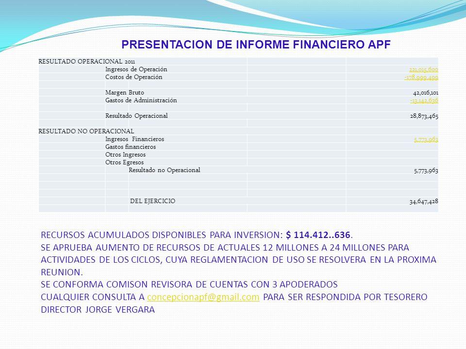 PRESENTACION DE INFORME FINANCIERO APF RECURSOS ACUMULADOS DISPONIBLES PARA INVERSION: $ 114.412..636.