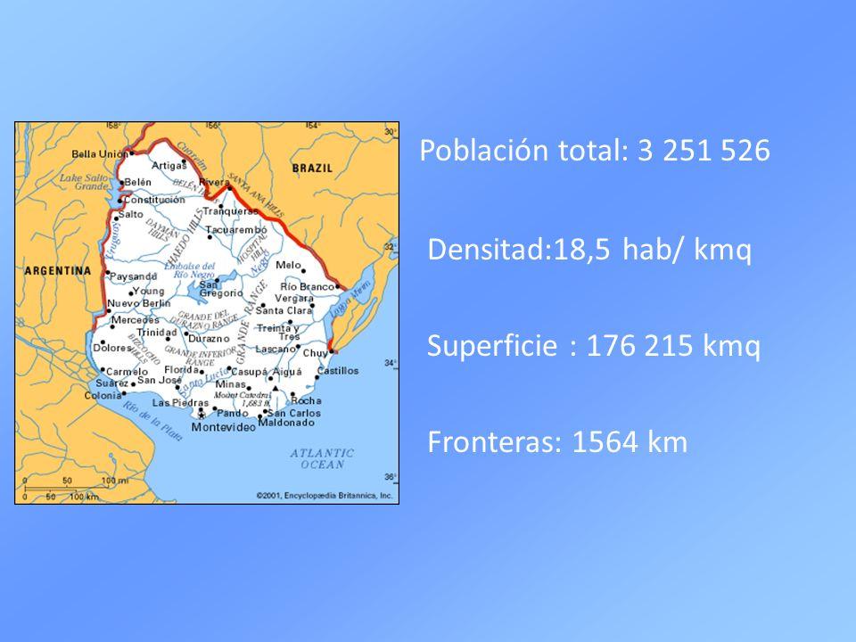 Población total: 3 251 526 Densitad:18,5 hab/ kmq Superficie : 176 215 kmq Fronteras: 1564 km