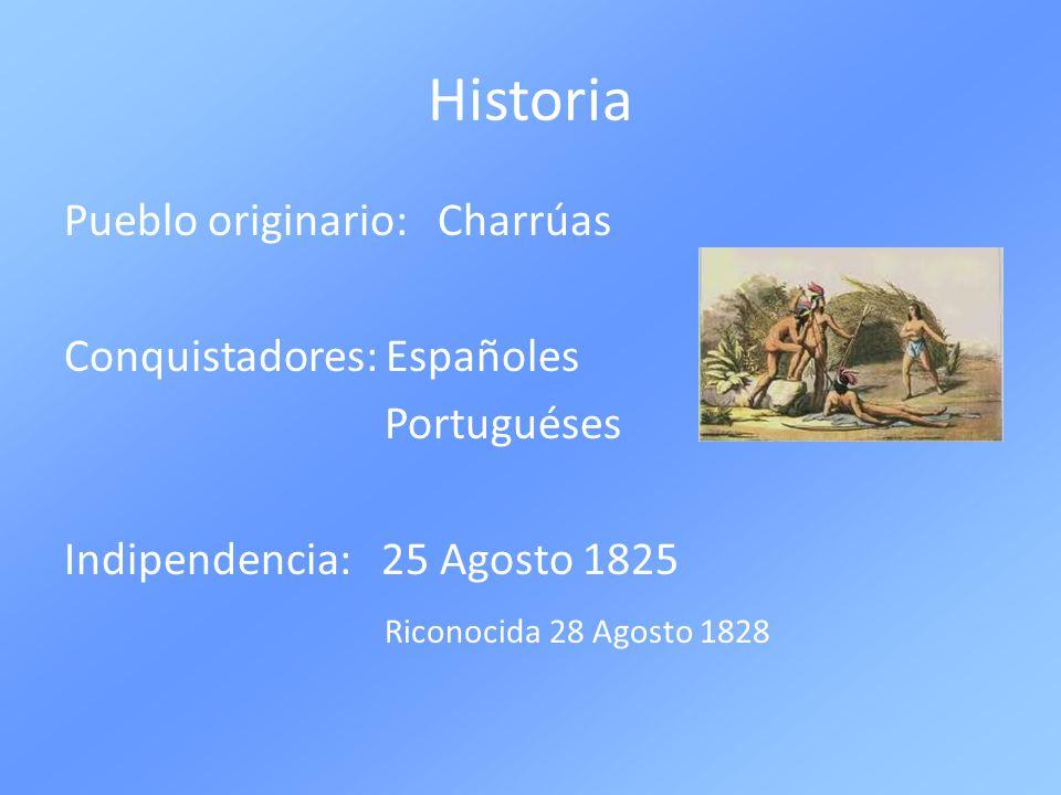 Historia Pueblo originario: Charrúas Conquistadores: Españoles Portuguéses Indipendencia: 25 Agosto 1825 Riconocida 28 Agosto 1828