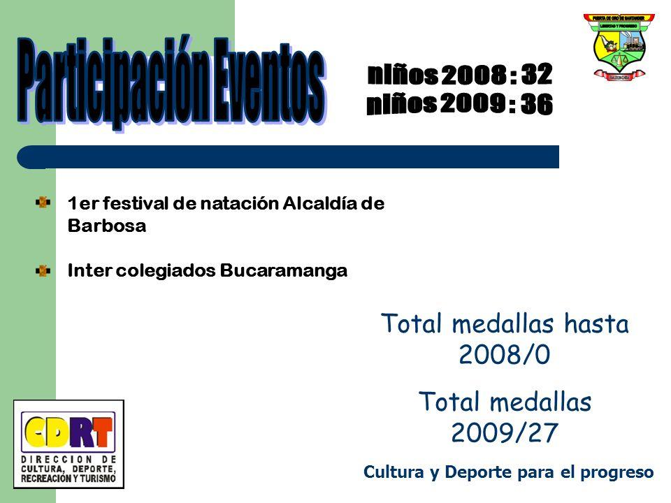 Total medallas hasta 2008/0 Total medallas 2009/27 Cultura y Deporte para el progreso 1er festival de natación Alcaldía de Barbosa Inter colegiados Bu