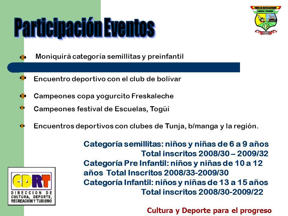 Moniquirá categoría semillitas y preinfantil Encuentro deportivo con el club de bolívar Campeones copa yogurcito Freskaleche Campeones festival de Esc