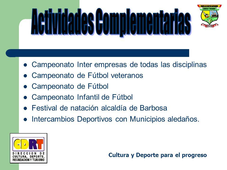 Cultura y Deporte para el progreso Campeonato Inter empresas de todas las disciplinas Campeonato de Fútbol veteranos Campeonato de Fútbol Campeonato I