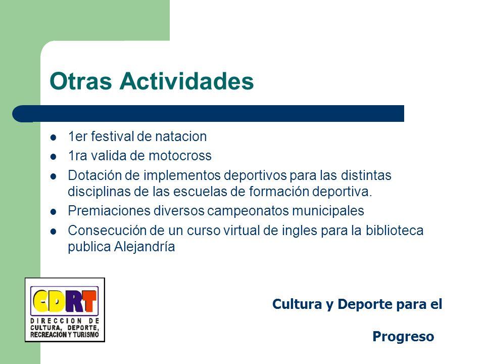 Otras Actividades 1er festival de natacion 1ra valida de motocross Dotación de implementos deportivos para las distintas disciplinas de las escuelas d