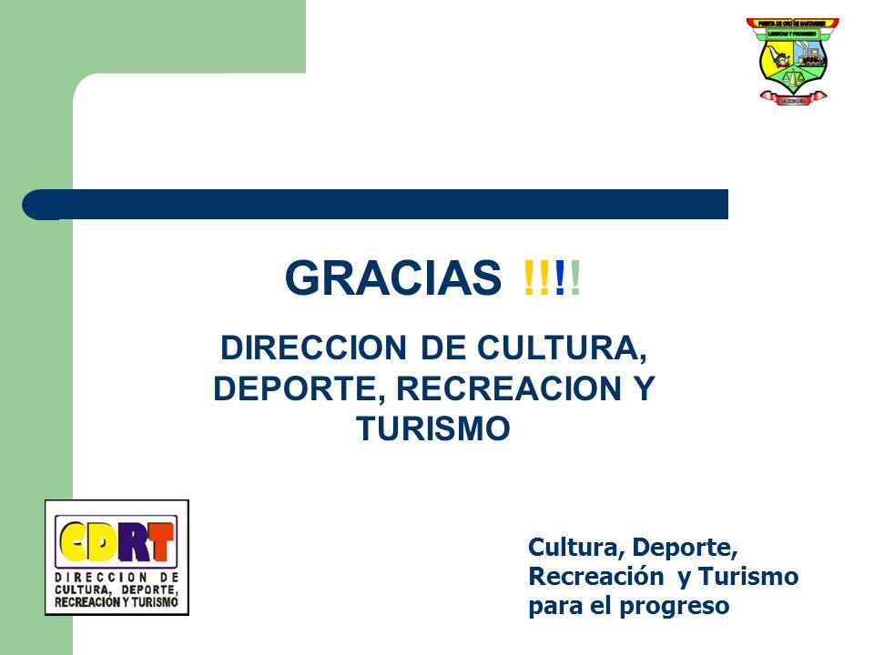 Cultura, Deporte, Recreación y Turismo para el progreso GRACIAS !!!! DIRECCION DE CULTURA, DEPORTE, RECREACION Y TURISMO
