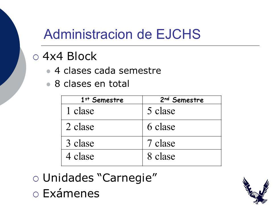 Administracion de EJCHS 4x4 Block 4 clases cada semestre 8 clases en total Unidades Carnegie Exámenes 1 st Semestre2 nd Semestre 1 clase 5 clase 2 clase 6 clase 3 clase 7 clase 4 clase 8 clase