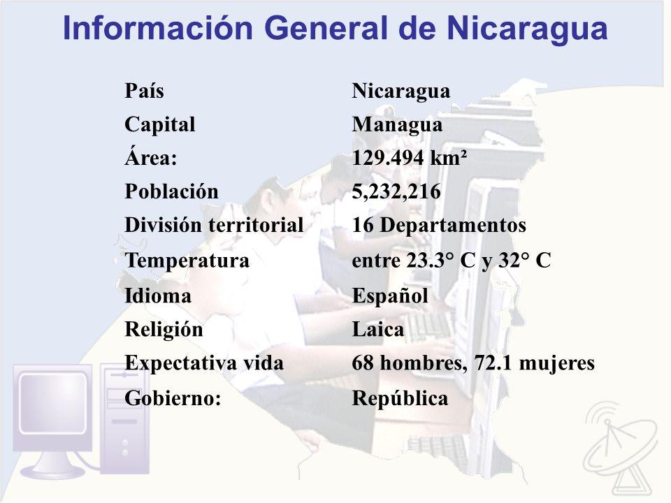 PaísNicaragua CapitalManagua Área: 129.494 km² Población5,232,216 División territorial16 Departamentos Temperaturaentre 23.3° C y 32° C IdiomaEspañol