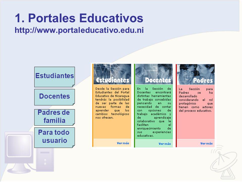 1. Portales Educativos http://www.portaleducativo.edu.ni Para todo usuario Estudiantes Docentes Padres de familia