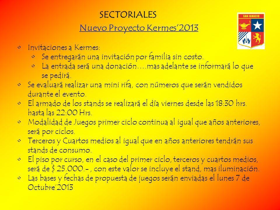 Nuevo Proyecto Kermes2013 Invitaciones a Kermes: Se entregarán una invitación por familia sin costo.