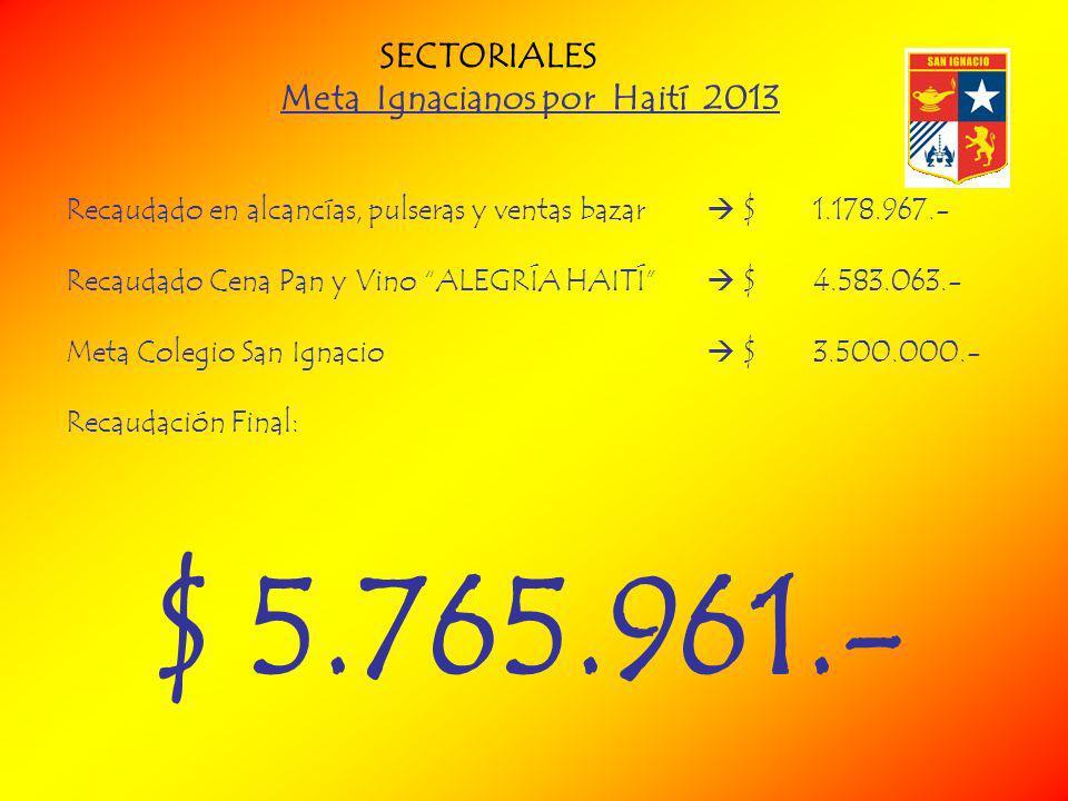 Meta Ignacianos por Haití 2013 Recaudado en alcancías, pulseras y ventas bazar $1.178.967.- Recaudado Cena Pan y Vino ALEGRÍA HAITÍ $4.583.063.- Meta Colegio San Ignacio $ 3.500.000.- Recaudación Final: $ 5.765.961.- SECTORIALES