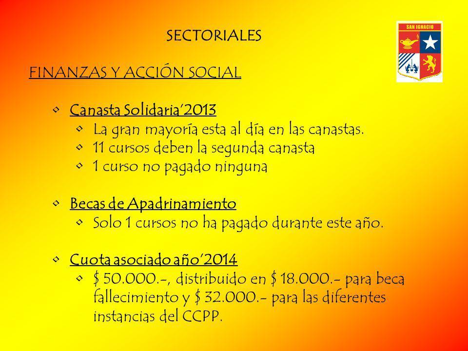 FINANZAS Y ACCIÓN SOCIAL Canasta Solidaria2013 La gran mayoría esta al día en las canastas.