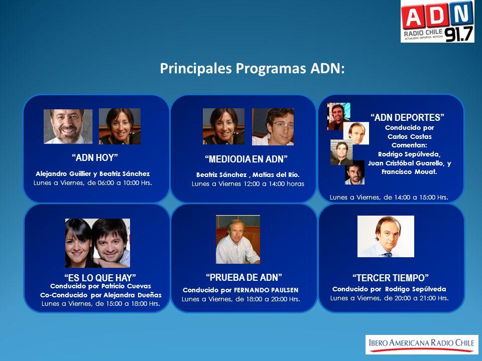 Principales Programas ADN: ADN HOY Alejandro Guillier y Beatriz Sánchez Lunes a Viernes, de 06:00 a 10:00 Hrs.
