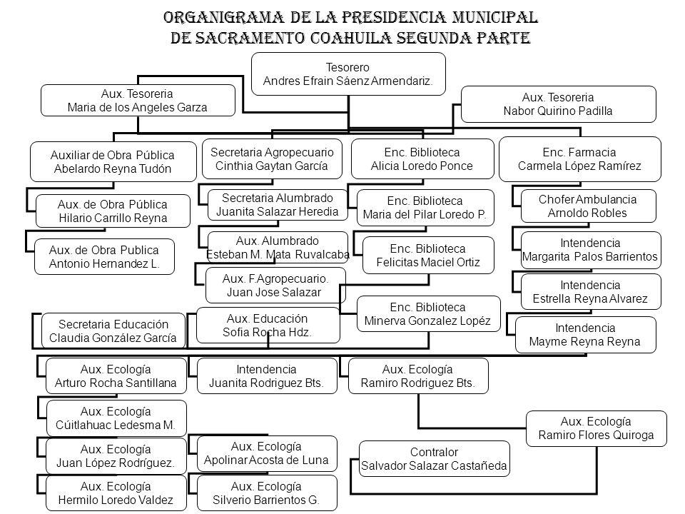 Responsable ICAI.Jesús Manuel Monteagudo Medrano Responsable Correos Paula Barron Reza.