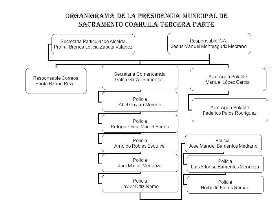 Responsable ICAI. Jesús Manuel Monteagudo Medrano Responsable Correos Paula Barron Reza. Secretaria Comandancia Galita Garza Barrientos. Aux. Agua Pot