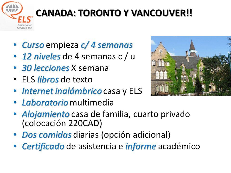 ¿COMO ES EL PROGRAMA EN ELS CANADA? Diferentes programas de inglés intensivo, semi intensivo, inglés de negocios, prácticas de trabajo, IBT TOEFL, eje