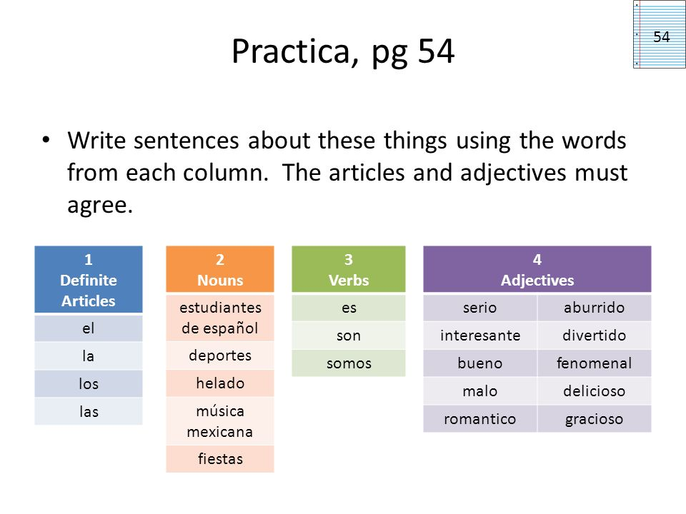 Practica, pg 54 Write sentences about these things using the words from each column.