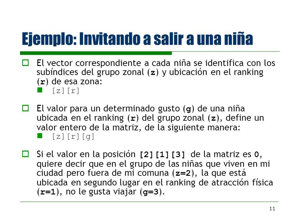 11 Ejemplo: Invitando a salir a una niña El vector correspondiente a cada niña se identifica con los subíndices del grupo zonal ( z ) y ubicación en e