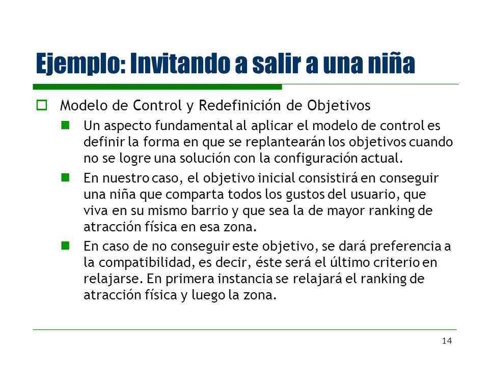 14 Ejemplo: Invitando a salir a una niña Modelo de Control y Redefinición de Objetivos Un aspecto fundamental al aplicar el modelo de control es defin