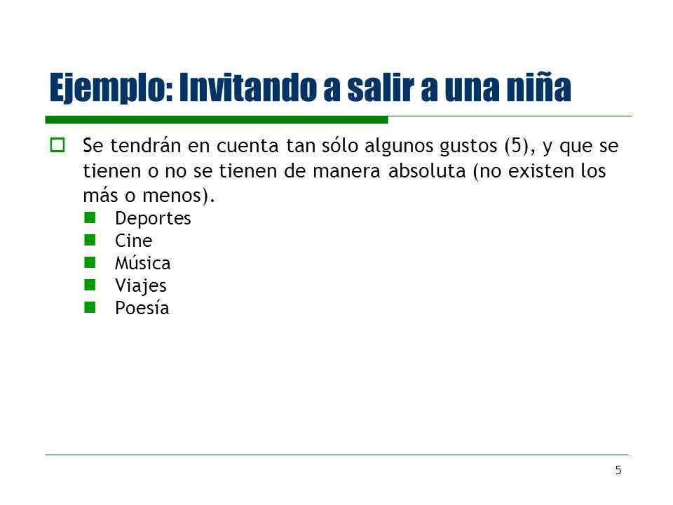 16 Ejemplo: Invitando a salir a una niña Ejemplo de ejecución Usuario: ( 1 1 1 0 0 ) Ninas: Zona 0: Nina[0]: ( 0 1 0 1 1 ) Nina[1]: ( 1 0 0 1 0 ) Nina[2]: ( 0 1 1 1 0 ) Zona 1: Nina[0]: ( 0 1 1 0 0 ) Nina[1]: ( 0 0 1 1 1 ) Nina[2]: ( 0 1 1 0 1 ) Zona 2: Nina[0]: ( 0 0 0 1 0 ) Nina[1]: ( 0 1 0 0 0 ) Nina[2]: ( 1 1 0 0 1 ) Zona 3: Nina[0]: ( 1 1 1 1 1 ) Nina[1]: ( 0 1 1 0 1 ) Nina[2]: ( 0 0 1 0 1 ) Zona 4: Nina[0]: ( 0 1 1 0 0 ) Nina[1]: ( 1 0 1 0 1 ) Nina[2]: ( 1 0 0 1 1 ) Solucion: Zona=1 Ranking=0 Compatibilidad: 4 gustos Fue necesario considerar 19 candidatas (esfuerzo)