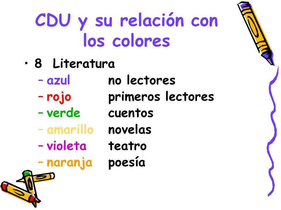 CDU y su relación con los colores 8 Literatura –azulno lectores –rojo primeros lectores –verde cuentos –amarillonovelas –violetateatro –naranjapoesía