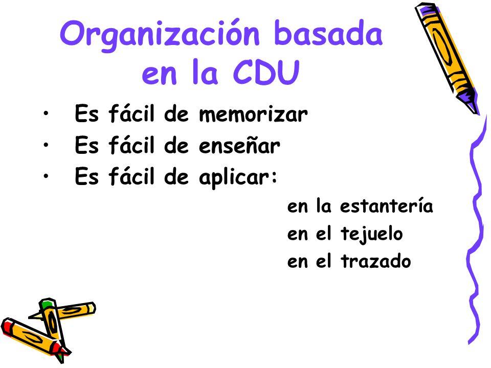 Organización basada en la CDU Ayuda en sistemas de estantería abierta.